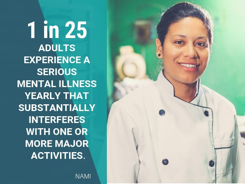 One in twenty-five adults experience a serious mental mental illness yearly that interferes with life activities. Fairfax Hospital can help take care of these issues.